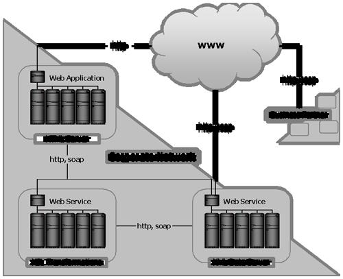 Torrent Universe · Web Services